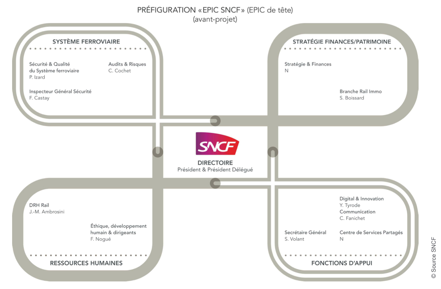 nouvel an sncf